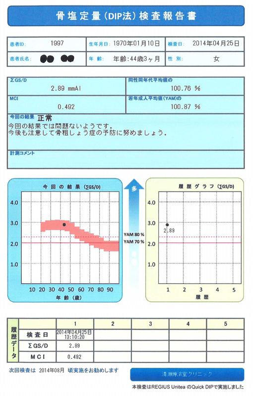 骨塩定量(DIP法)検査報告書
